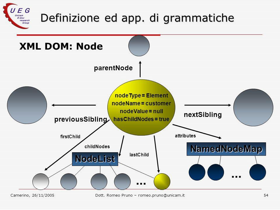 Definizione ed app. di grammatiche