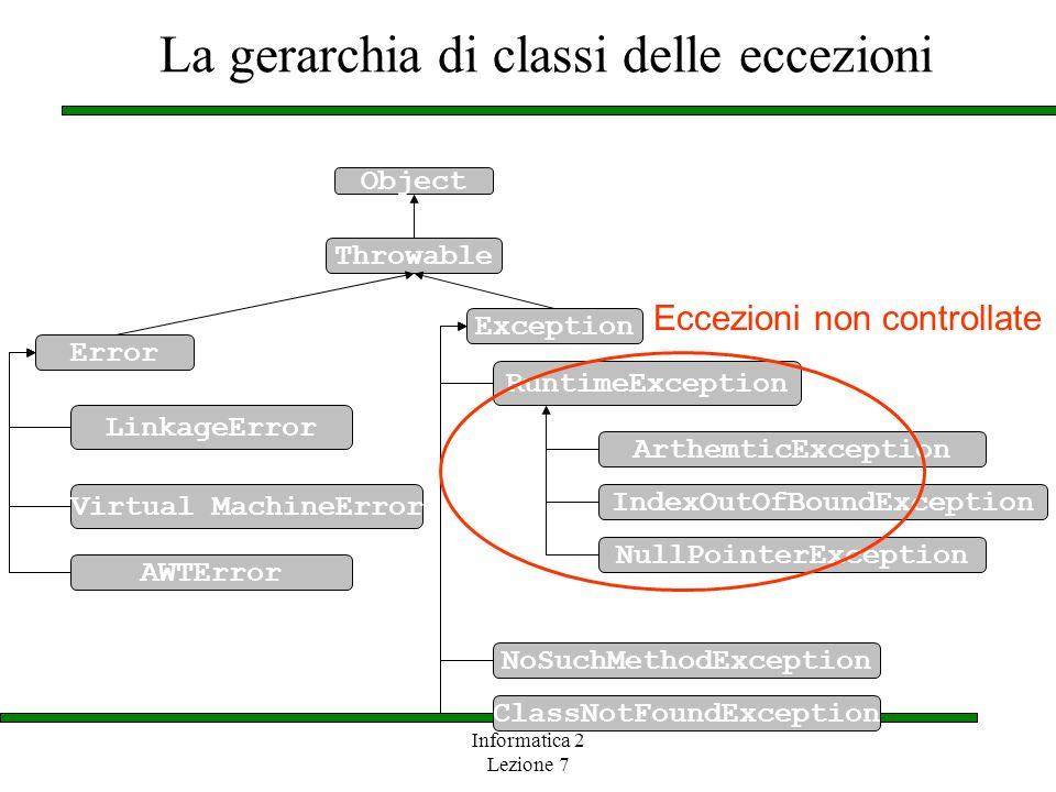 La gerarchia di classi delle eccezioni