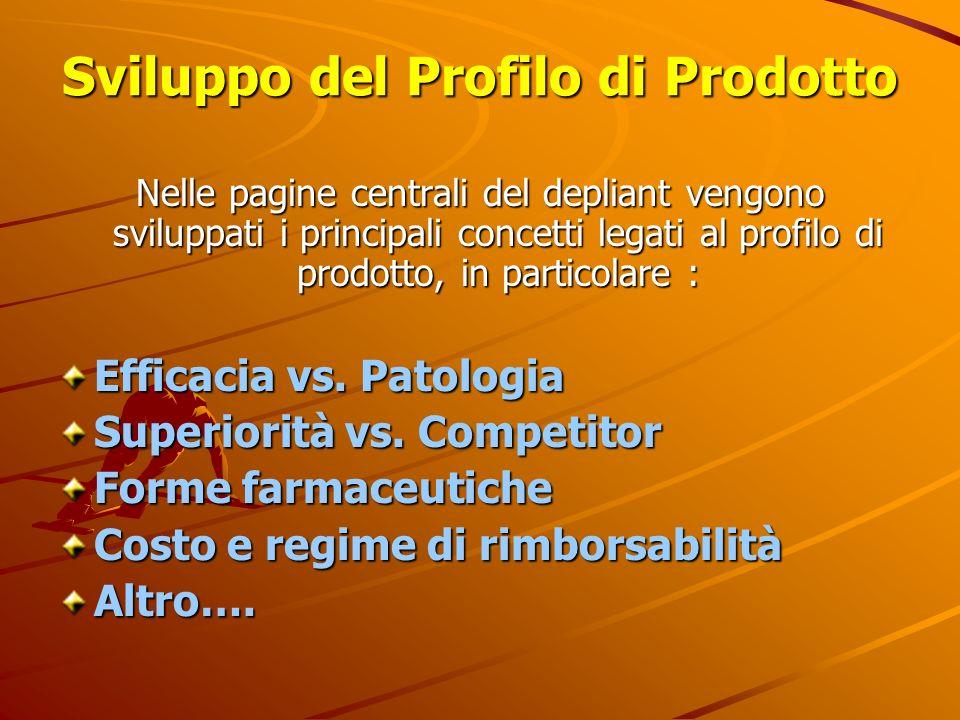 Sviluppo del Profilo di Prodotto