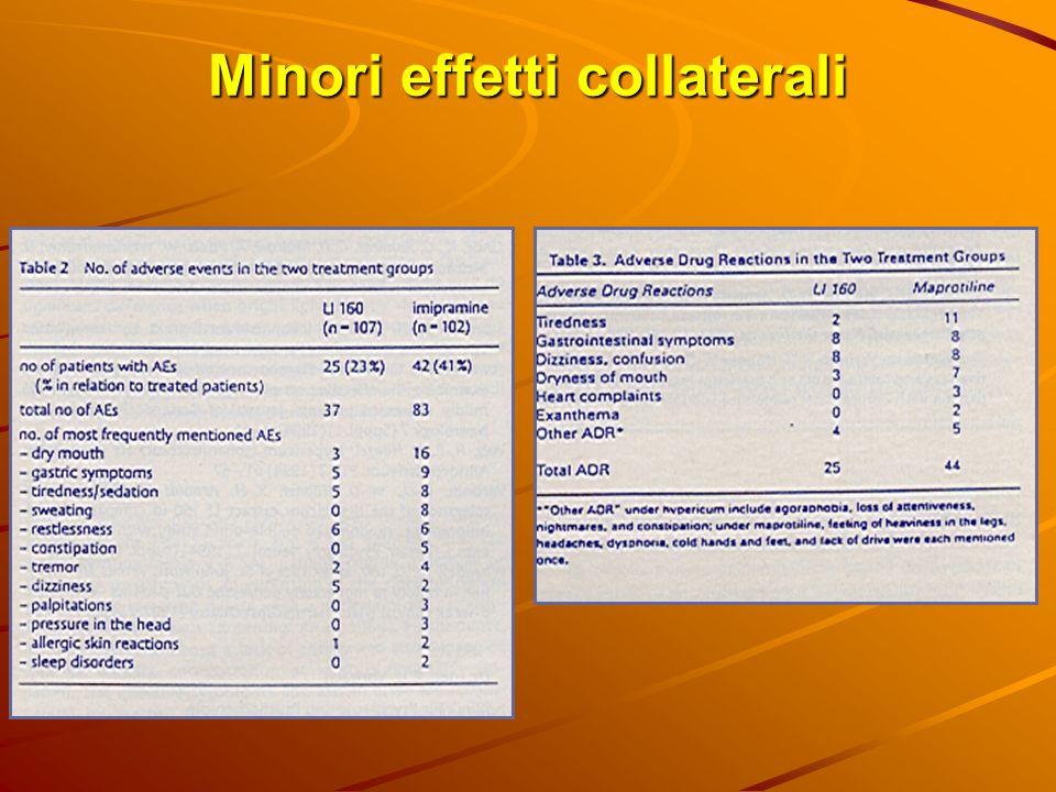 Minori effetti collaterali