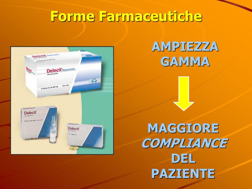Forme Farmaceutiche AMPIEZZA GAMMA MAGGIORE COMPLIANCE DEL PAZIENTE