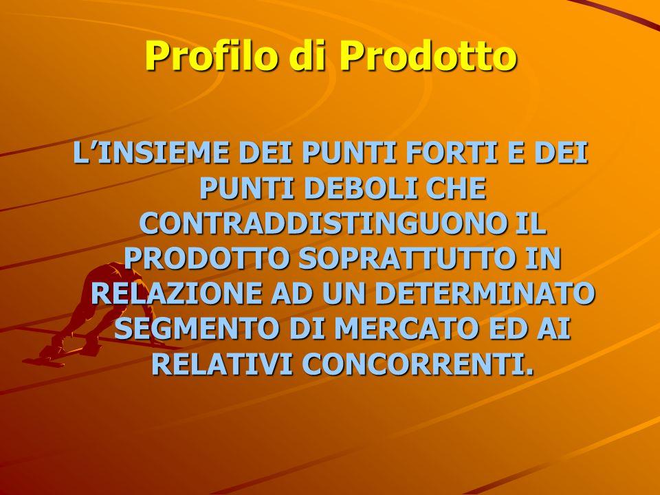 Profilo di Prodotto
