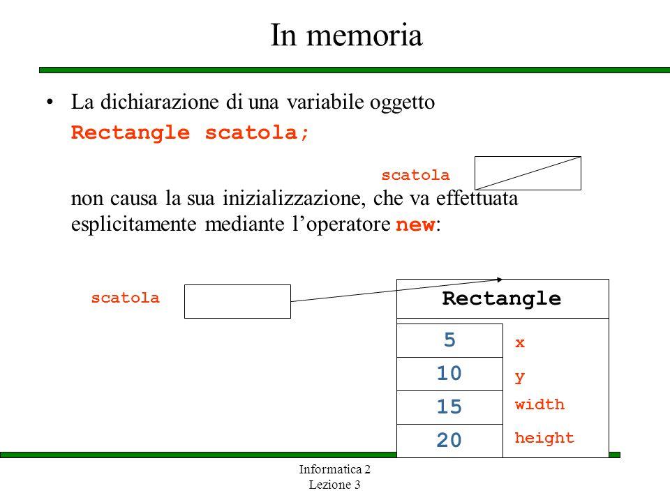 In memoria La dichiarazione di una variabile oggetto