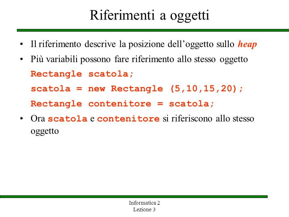 Riferimenti a oggetti Il riferimento descrive la posizione dell'oggetto sullo heap. Più variabili possono fare riferimento allo stesso oggetto.
