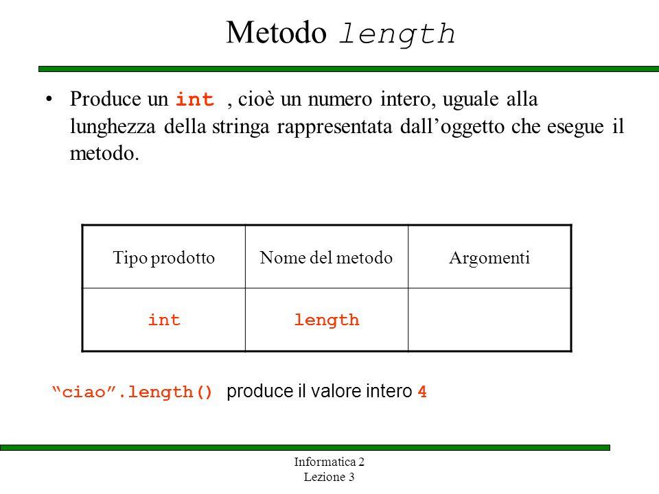 Metodo length Produce un int , cioè un numero intero, uguale alla lunghezza della stringa rappresentata dall'oggetto che esegue il metodo.