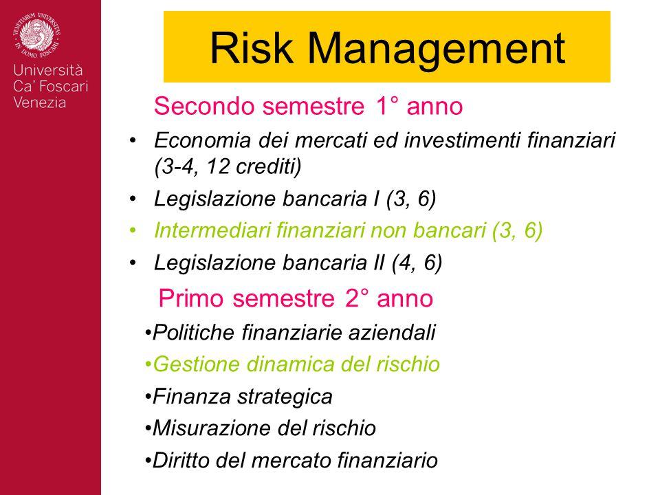 Risk Management Secondo semestre 1° anno Primo semestre 2° anno