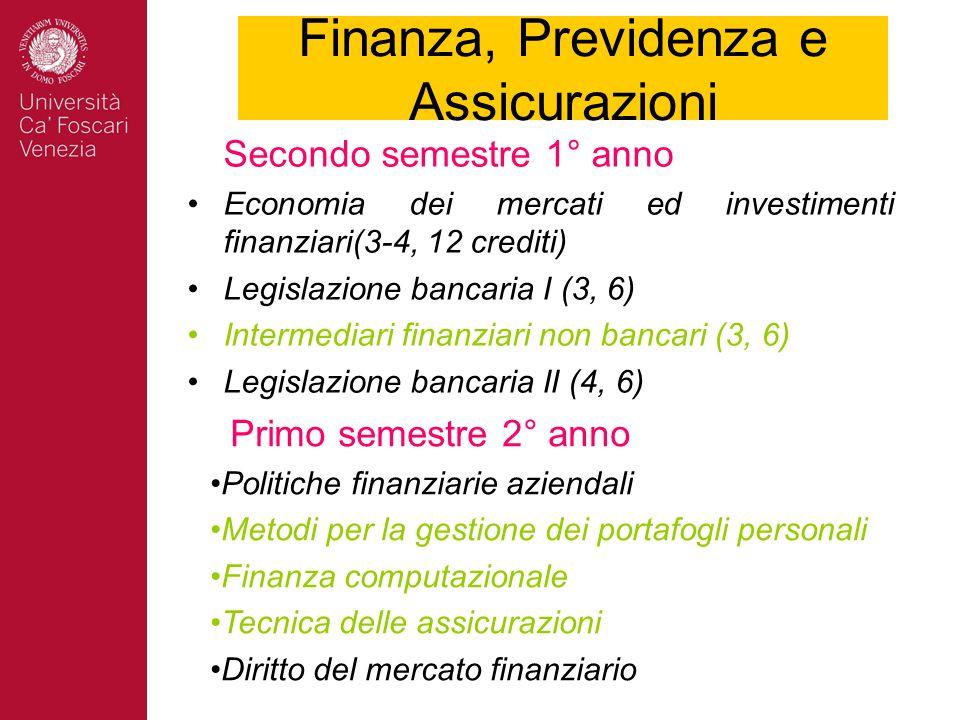 Finanza, Previdenza e Assicurazioni