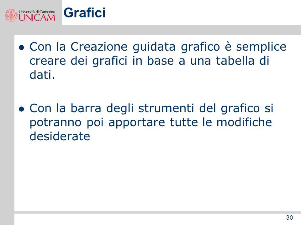 GraficiCon la Creazione guidata grafico è semplice creare dei grafici in base a una tabella di dati.