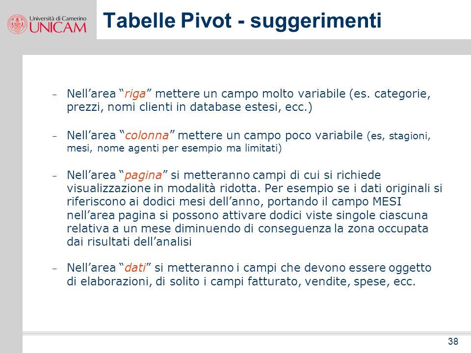 Tabelle Pivot - suggerimenti
