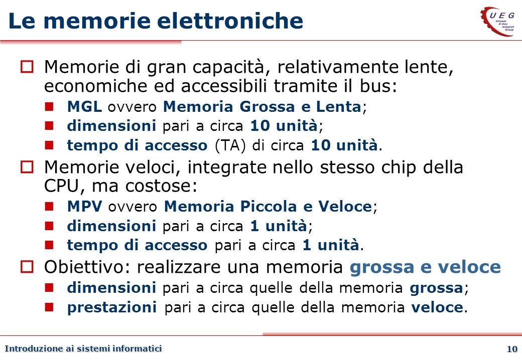Le memorie elettroniche