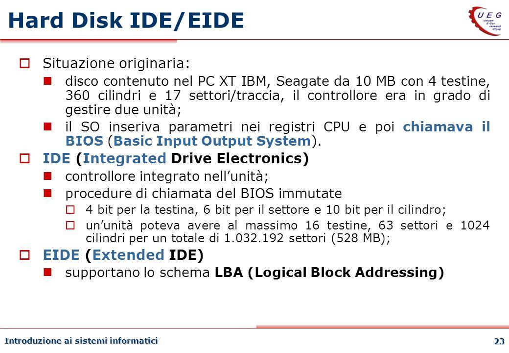 Hard Disk IDE/EIDE Situazione originaria: