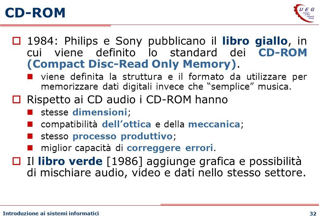 CD-ROM 27/03/2017. 1984: Philips e Sony pubblicano il libro giallo, in cui viene definito lo standard dei CD-ROM (Compact Disc-Read Only Memory).