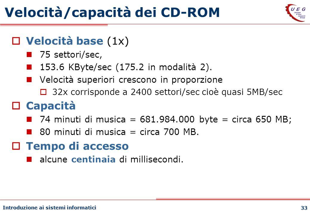 Velocità/capacità dei CD-ROM