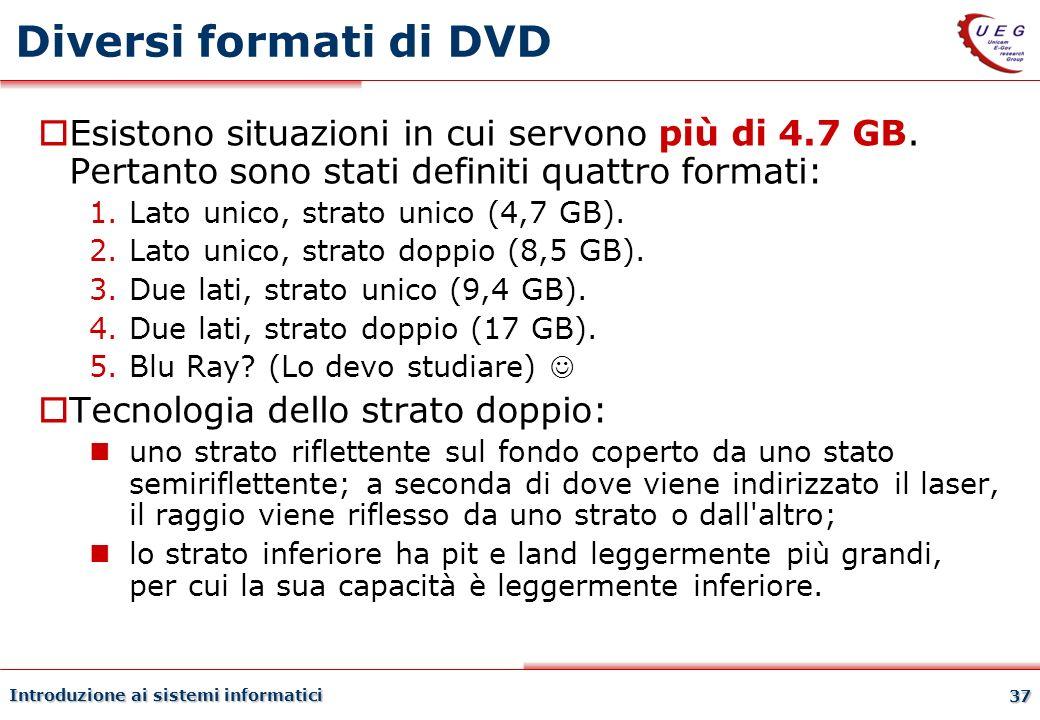 Diversi formati di DVD 27/03/2017. Esistono situazioni in cui servono più di 4.7 GB. Pertanto sono stati definiti quattro formati: