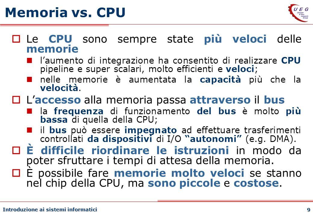 Memoria vs. CPU Le CPU sono sempre state più veloci delle memorie