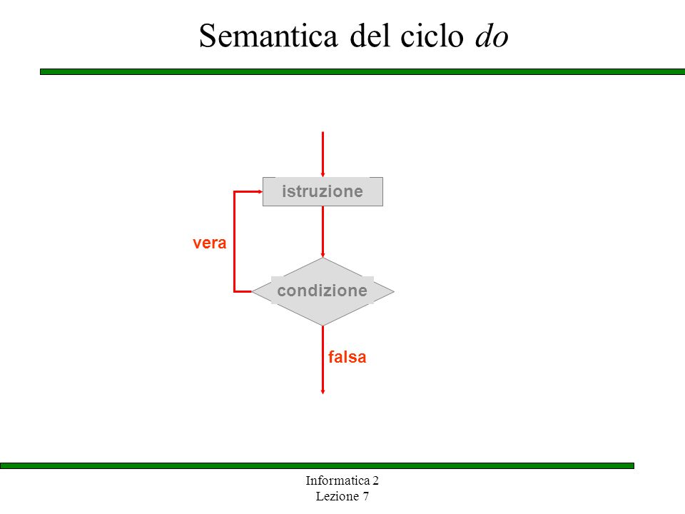 Semantica del ciclo do istruzione vera condizione falsa Informatica 2