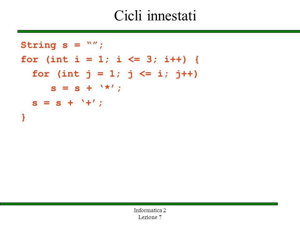 Cicli innestati String s = ; for (int i = 1; i <= 3; i++) {