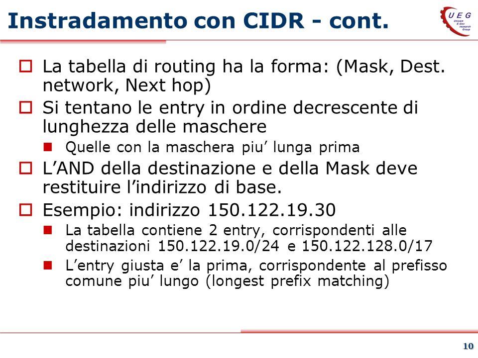 Instradamento con CIDR - cont.