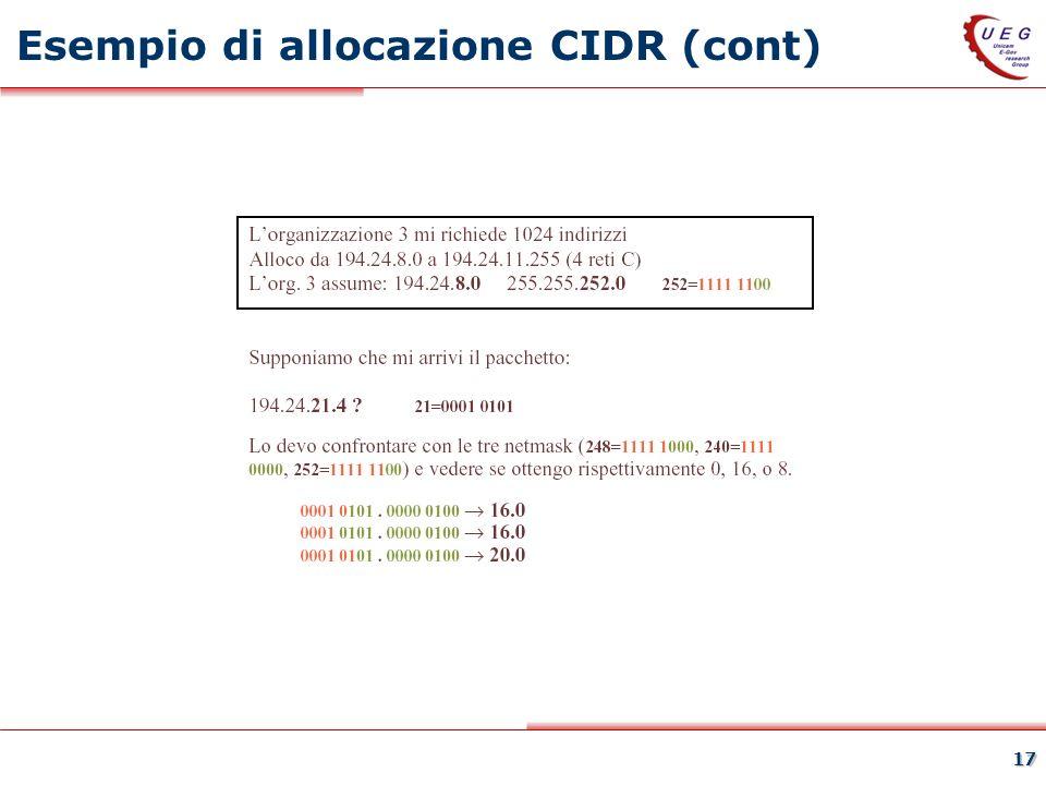 Esempio di allocazione CIDR (cont)