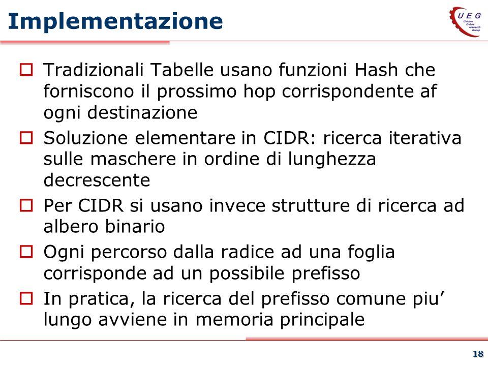 Implementazione Tradizionali Tabelle usano funzioni Hash che forniscono il prossimo hop corrispondente af ogni destinazione.