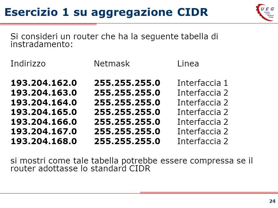 Esercizio 1 su aggregazione CIDR