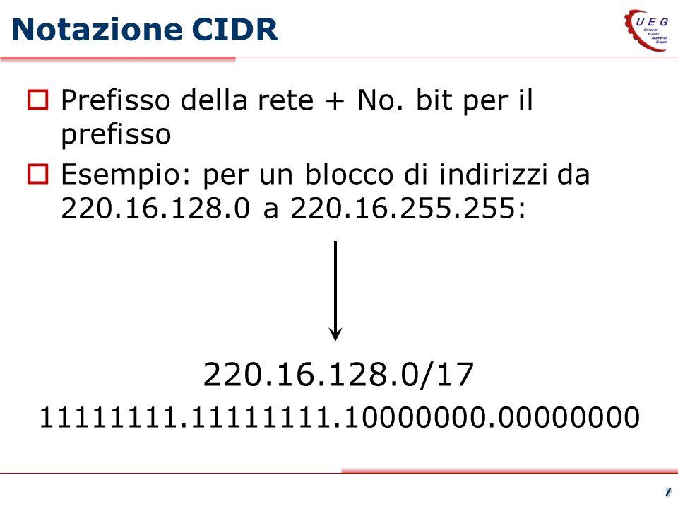 Notazione CIDR Prefisso della rete + No. bit per il prefisso. Esempio: per un blocco di indirizzi da 220.16.128.0 a 220.16.255.255:
