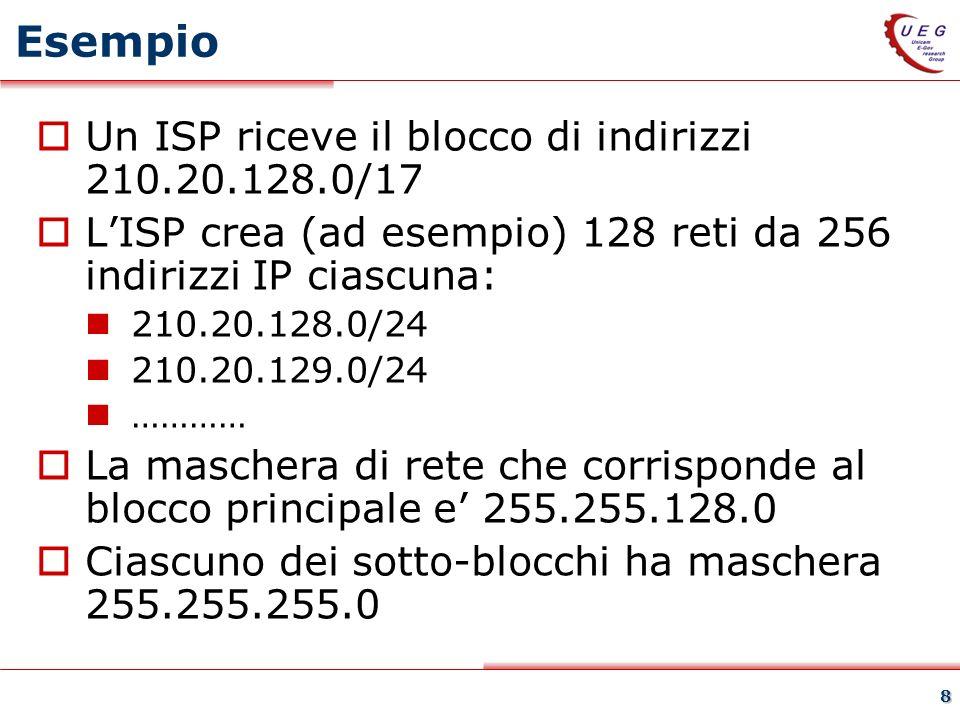Esempio Un ISP riceve il blocco di indirizzi 210.20.128.0/17