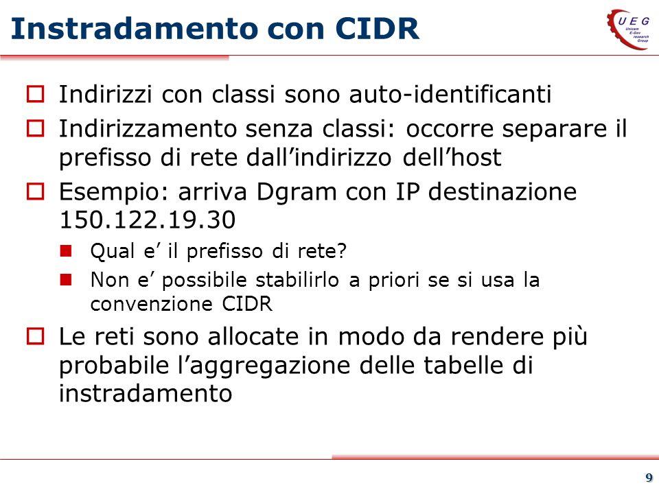 Instradamento con CIDR
