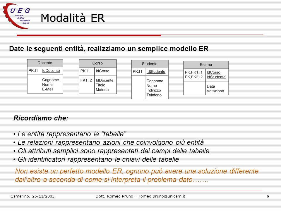 Dott. Romeo Pruno – romeo.pruno@unicam.it