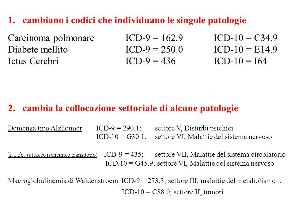 1. cambiano i codici che individuano le singole patologie