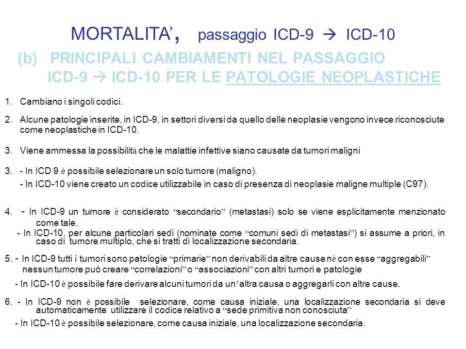 MORTALITA', passaggio ICD-9  ICD-10