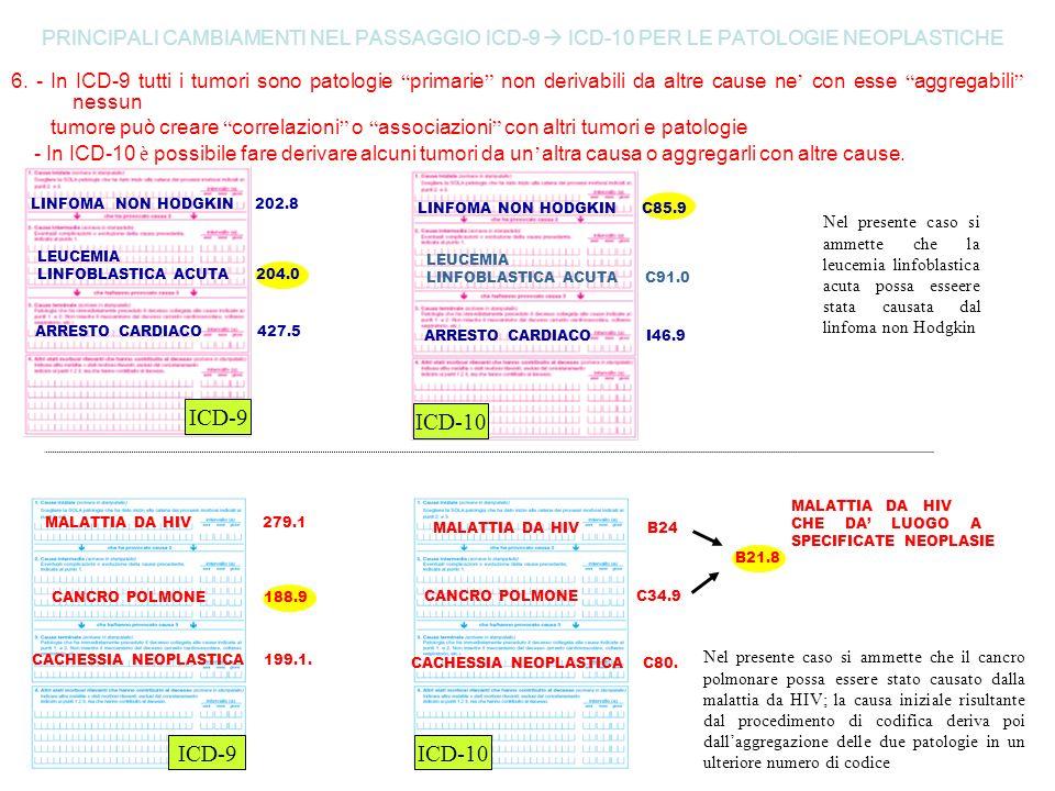 PRINCIPALI CAMBIAMENTI NEL PASSAGGIO ICD-9  ICD-10 PER LE PATOLOGIE NEOPLASTICHE