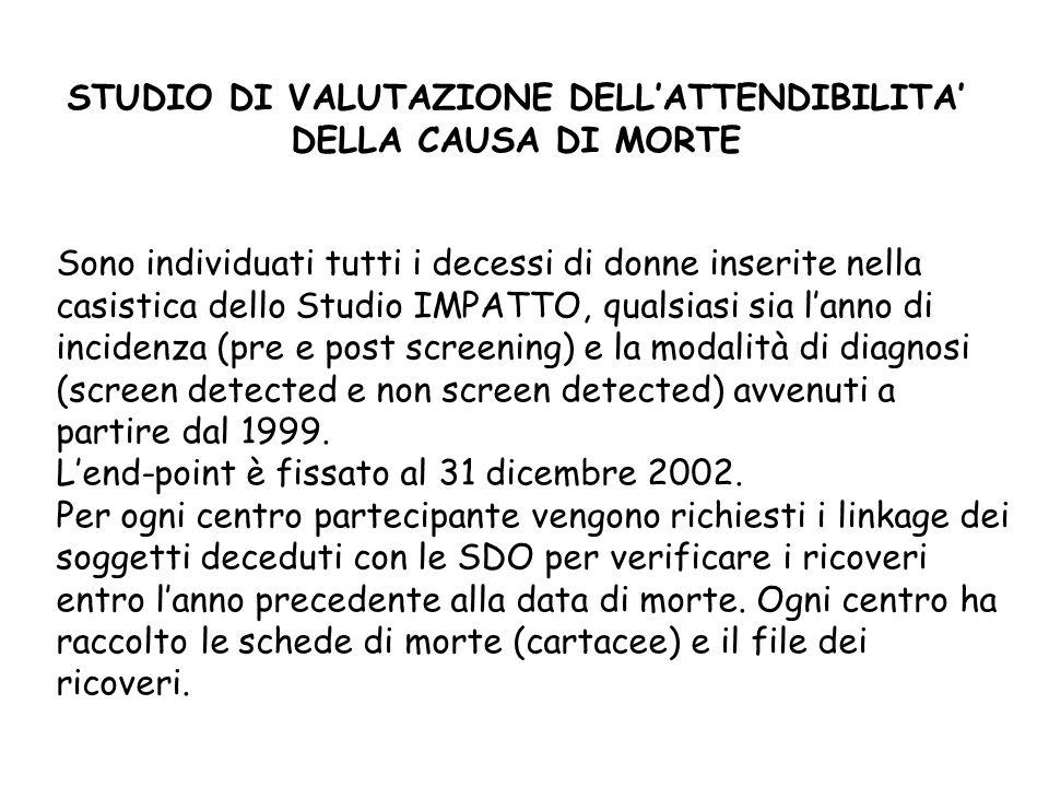 STUDIO DI VALUTAZIONE DELL'ATTENDIBILITA' DELLA CAUSA DI MORTE