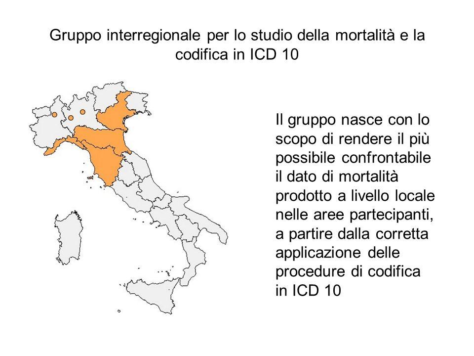 Gruppo interregionale per lo studio della mortalità e la codifica in ICD 10