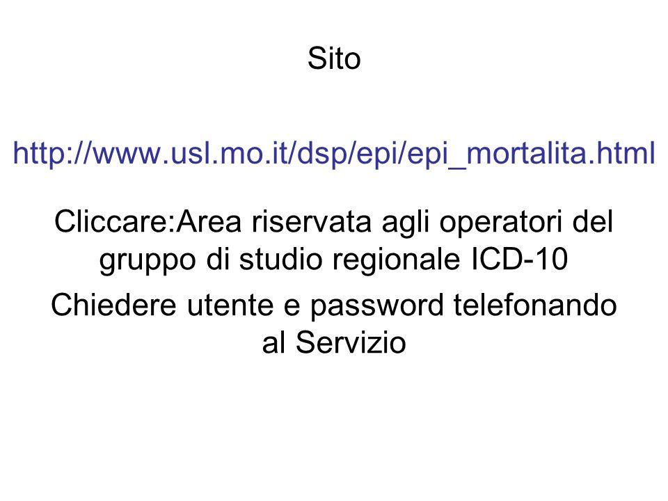 Chiedere utente e password telefonando al Servizio