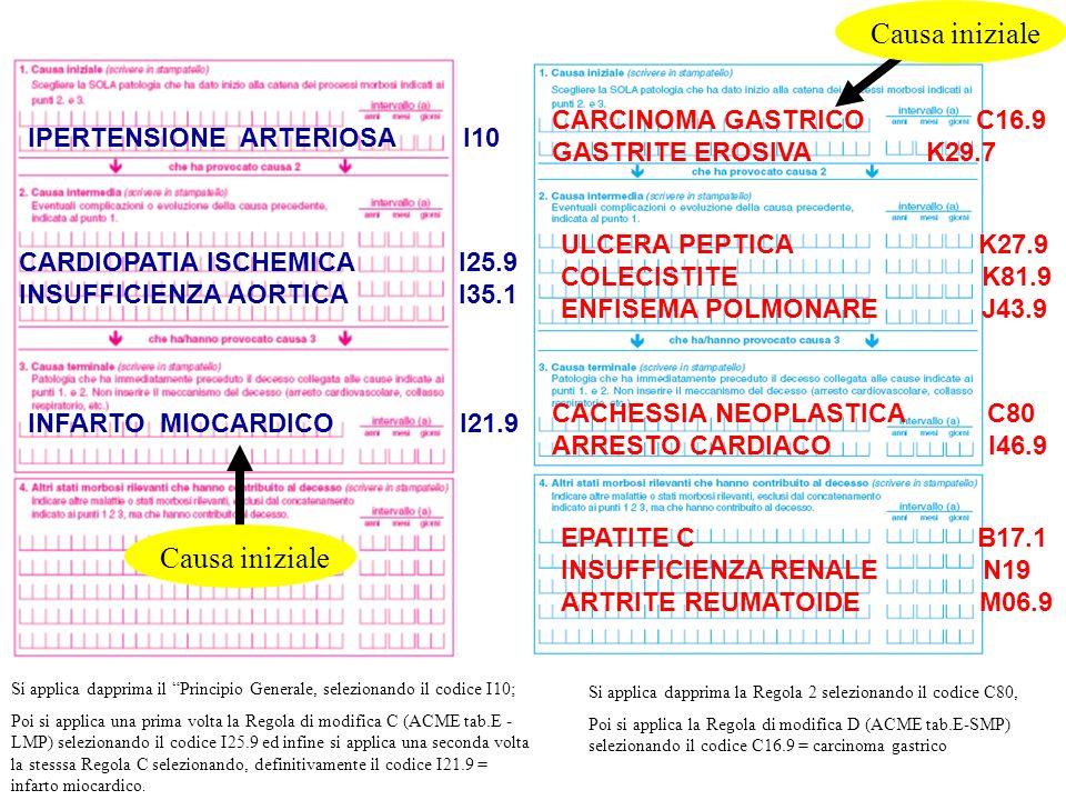 Causa iniziale Causa iniziale CARCINOMA GASTRICO C16.9