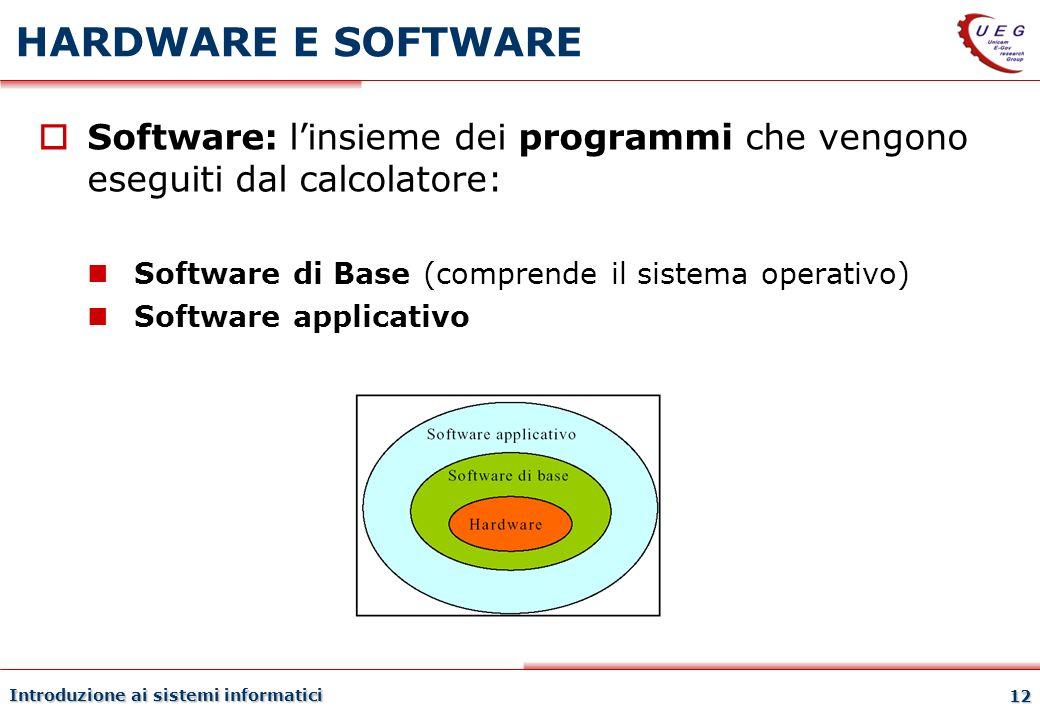 HARDWARE E SOFTWARE 27/03/2017. Software: l'insieme dei programmi che vengono eseguiti dal calcolatore: