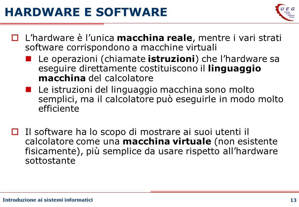 HARDWARE E SOFTWARE 27/03/2017. L'hardware è l'unica macchina reale, mentre i vari strati software corrispondono a macchine virtuali.