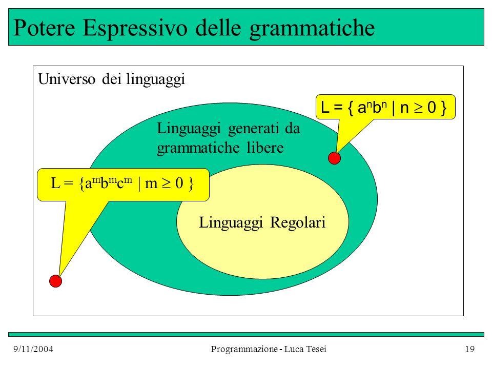 Potere Espressivo delle grammatiche