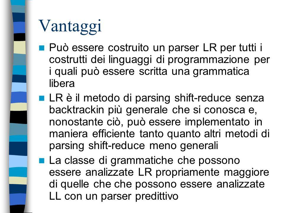 Vantaggi Può essere costruito un parser LR per tutti i costrutti dei linguaggi di programmazione per i quali può essere scritta una grammatica libera.