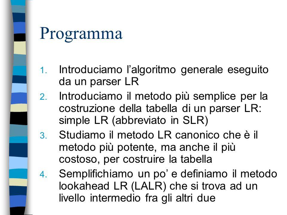 Programma Introduciamo l'algoritmo generale eseguito da un parser LR