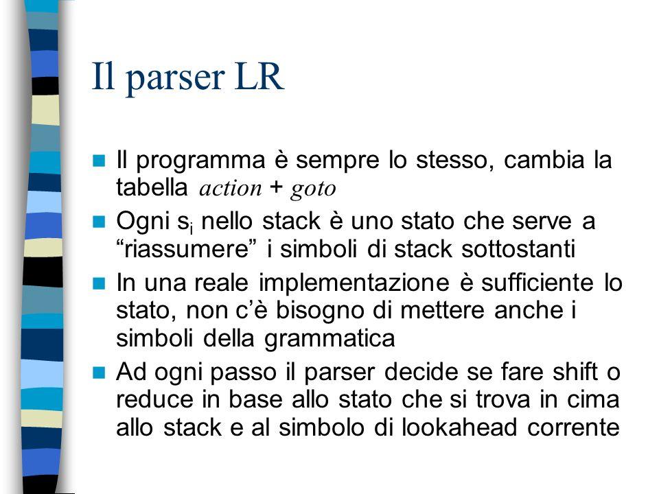 Il parser LR Il programma è sempre lo stesso, cambia la tabella action + goto.