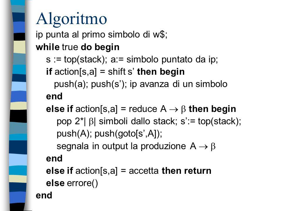 Algoritmo ip punta al primo simbolo di w$; while true do begin