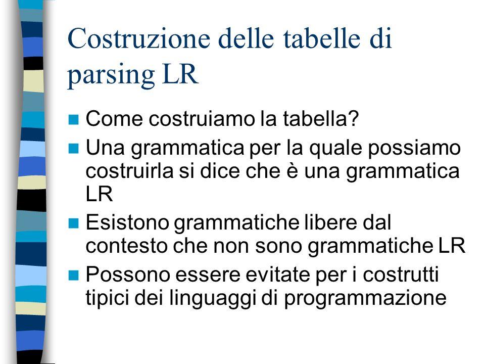 Costruzione delle tabelle di parsing LR