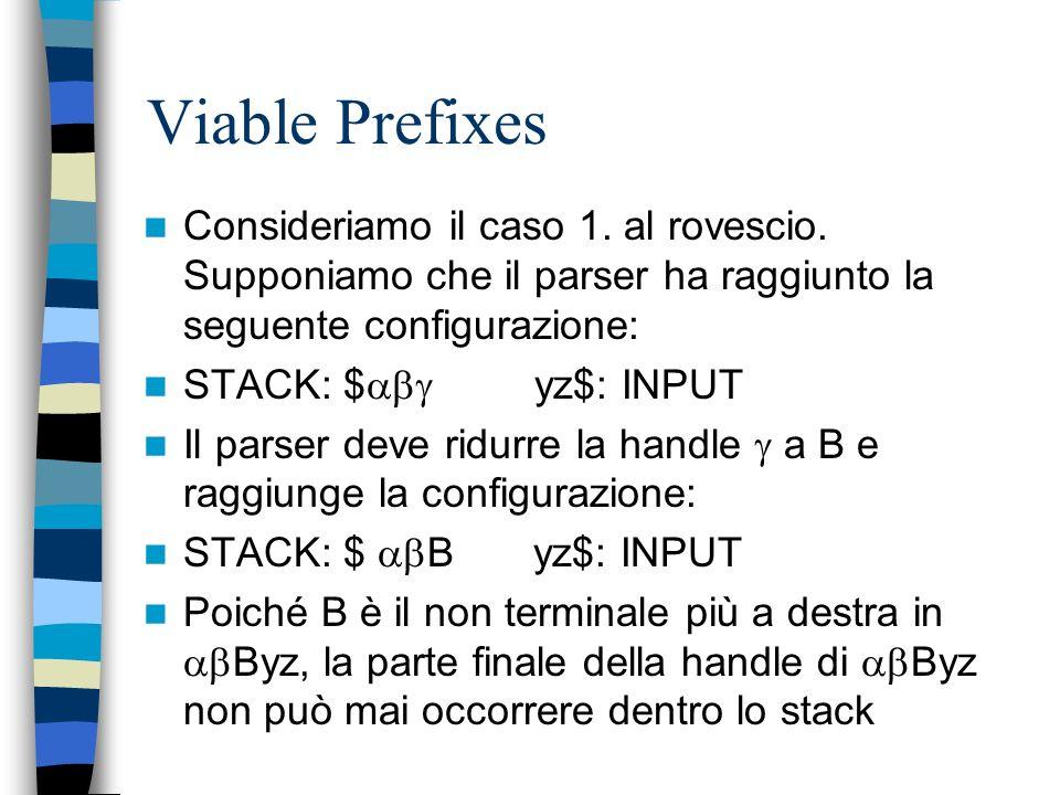 Viable Prefixes Consideriamo il caso 1. al rovescio. Supponiamo che il parser ha raggiunto la seguente configurazione: