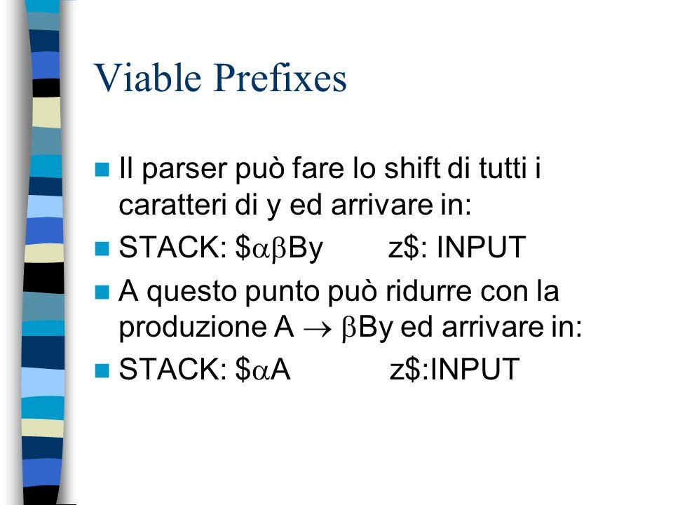 Viable Prefixes Il parser può fare lo shift di tutti i caratteri di y ed arrivare in: STACK: $By z$: INPUT.