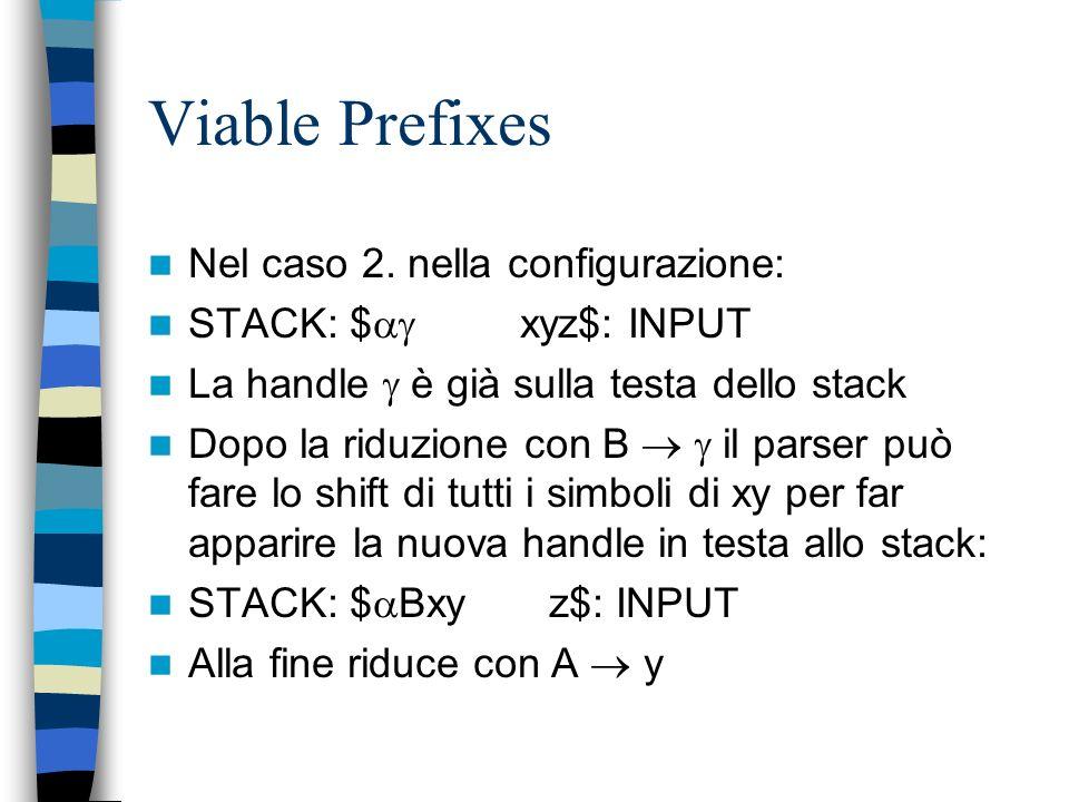 Viable Prefixes Nel caso 2. nella configurazione: