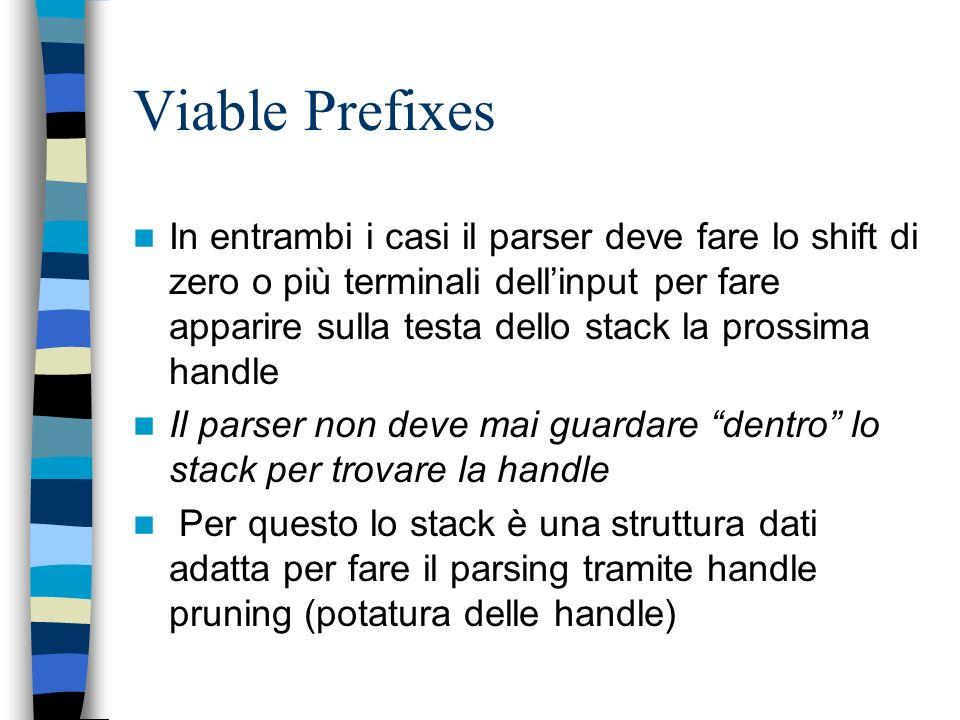 Viable Prefixes