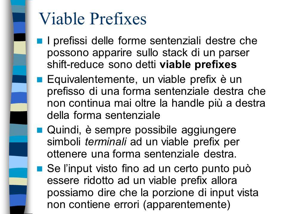 Viable Prefixes I prefissi delle forme sentenziali destre che possono apparire sullo stack di un parser shift-reduce sono detti viable prefixes.