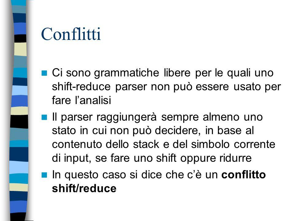 Conflitti Ci sono grammatiche libere per le quali uno shift-reduce parser non può essere usato per fare l'analisi.
